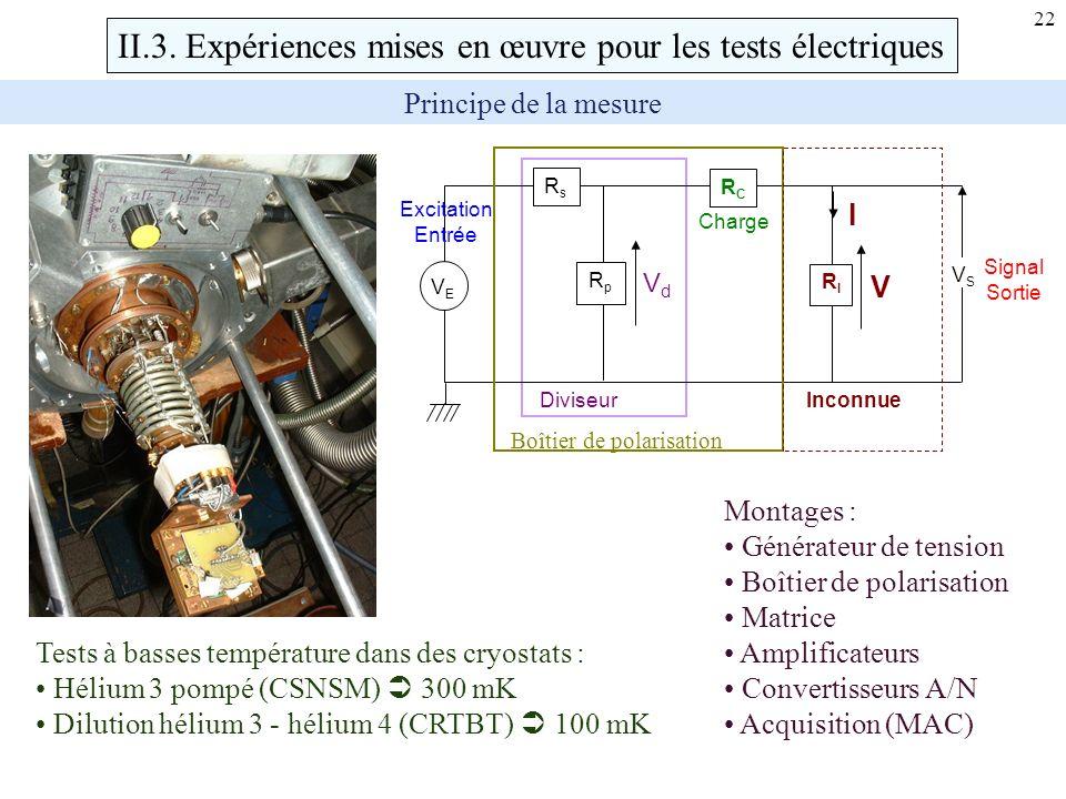 22 Principe de la mesure II.3. Expériences mises en œuvre pour les tests électriques Tests à basses température dans des cryostats : Hélium 3 pompé (C