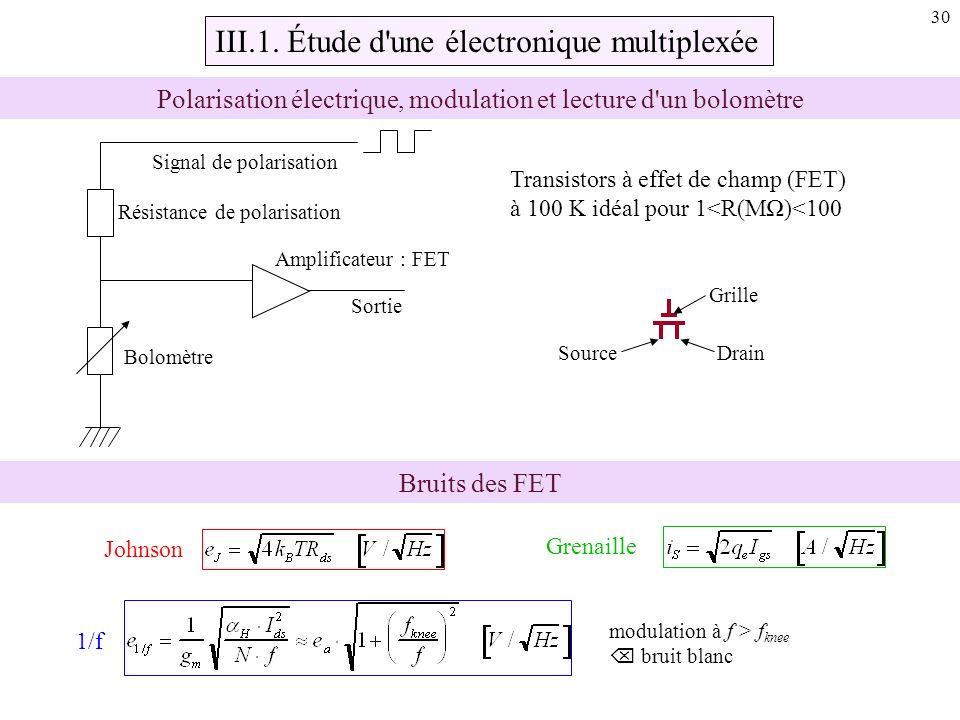 30 III.1. Étude d'une électronique multiplexée Polarisation électrique, modulation et lecture d'un bolomètre Signal de polarisation Résistance de pola