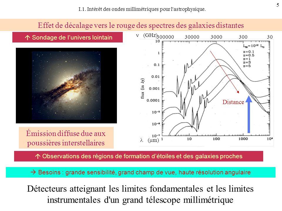 16 Effet de Champ électrique E Découplage électron-phonon Découplage supplémentaire ( substrat, absorbeur, membrane fuite thermique) 2 phénomènes limitent la polarisation électrique des I.A.