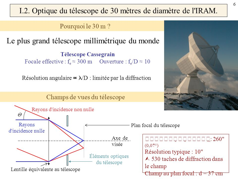 7 Lentille équivalente au télescope Axe de visée Rayons d incidence nulle Rayons d incidence non nulle Pourquoi le 30 m .