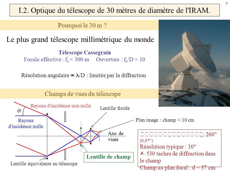 8 I.2.Optique du télescope de 30 mètres de diamètre de l IRAM.