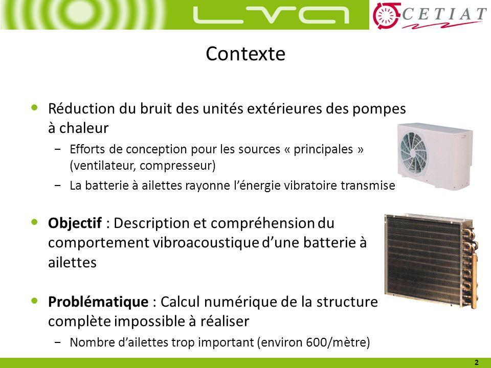2 Modélisation vibratoireModélisation acoustiqueValidation expérimentaleBibliographieConclusions Contexte Réduction du bruit des unités extérieures de