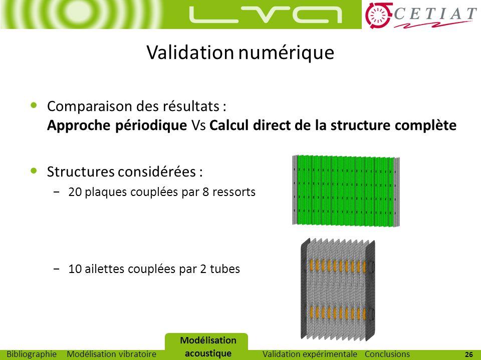 26 Modélisation vibratoireModélisation acoustiqueValidation expérimentaleBibliographieConclusions Validation numérique Comparaison des résultats : App