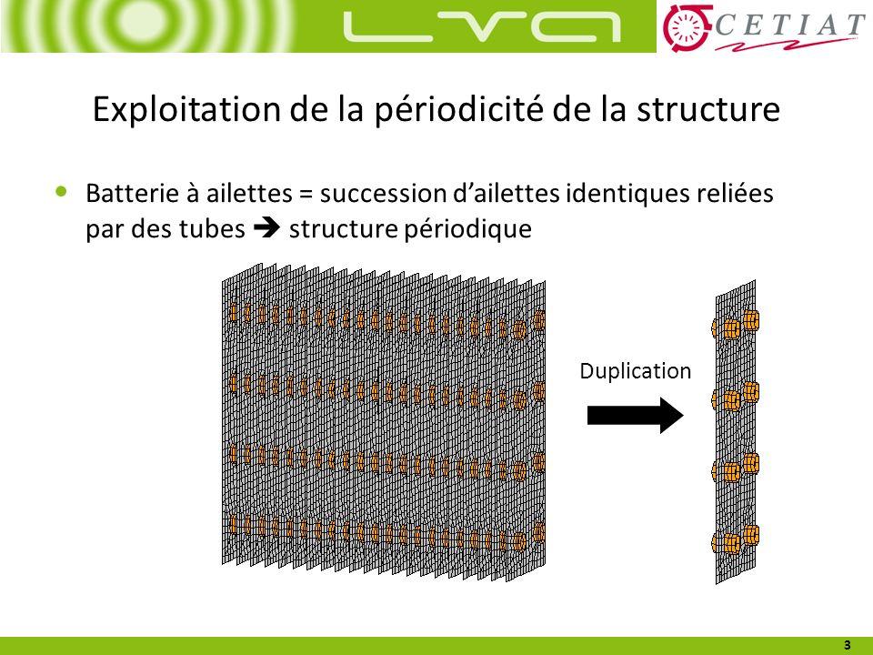 3 Modélisation vibratoireModélisation acoustiqueValidation expérimentaleBibliographieConclusions Exploitation de la périodicité de la structure Batter