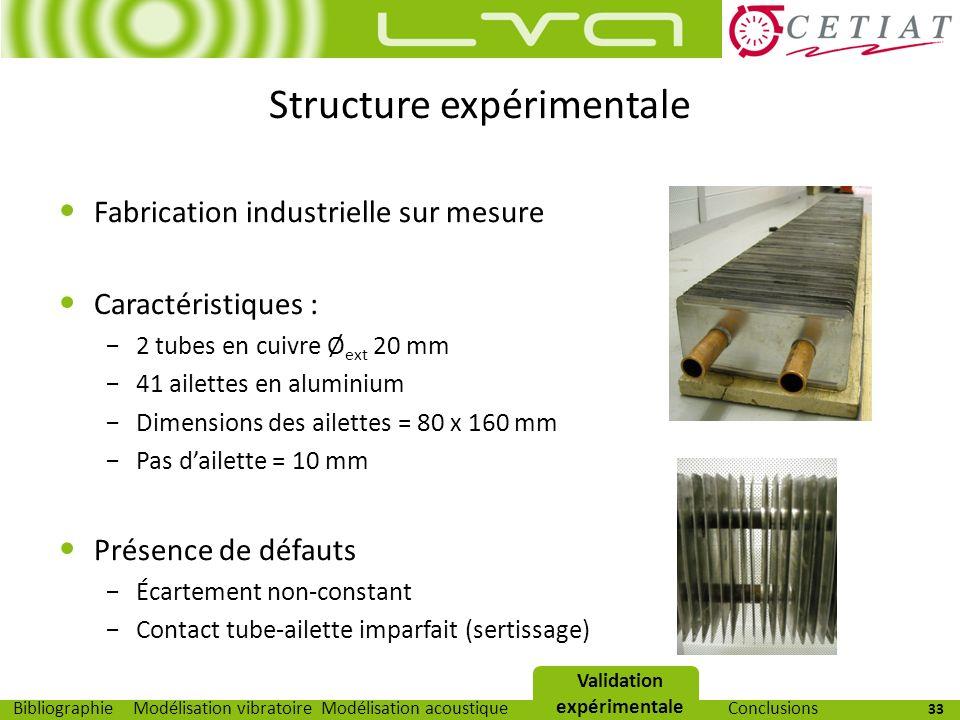 33 Modélisation vibratoireModélisation acoustiqueValidation expérimentaleBibliographieConclusions Structure expérimentale Fabrication industrielle sur
