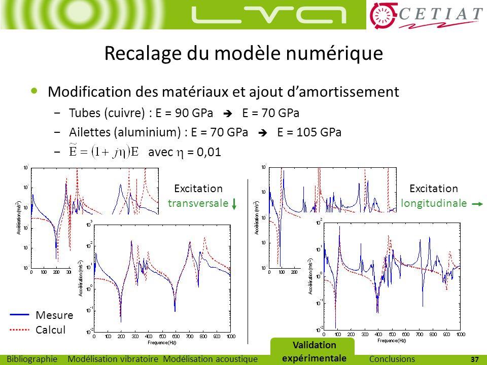37 Modélisation vibratoireModélisation acoustiqueValidation expérimentaleBibliographieConclusions Recalage du modèle numérique Modification des matéri