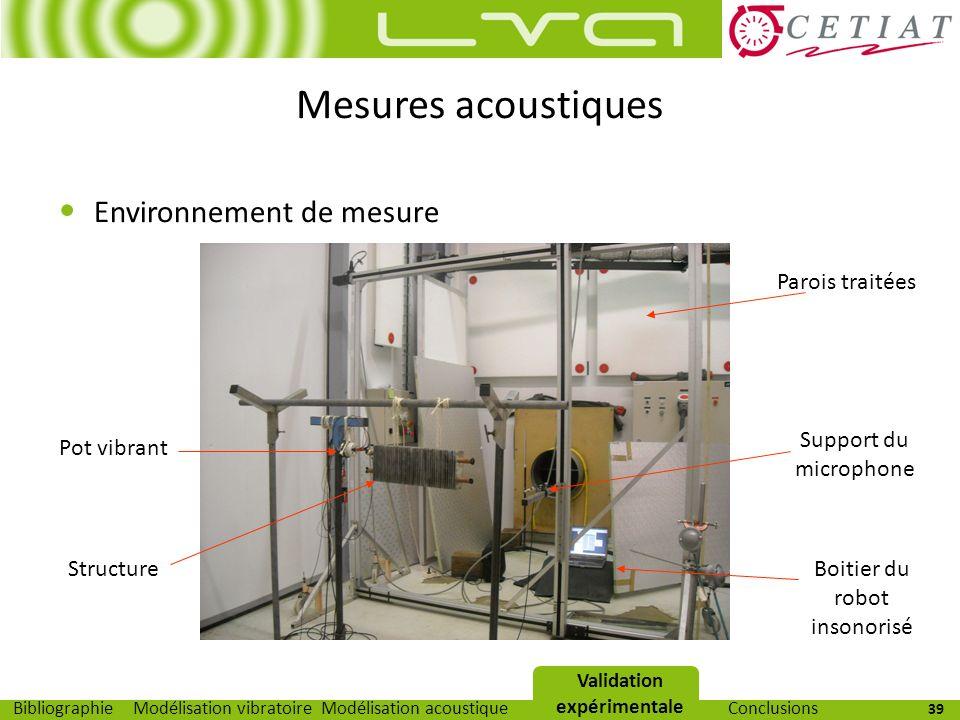 39 Modélisation vibratoireModélisation acoustiqueValidation expérimentaleBibliographieConclusions Mesures acoustiques Environnement de mesure Validati