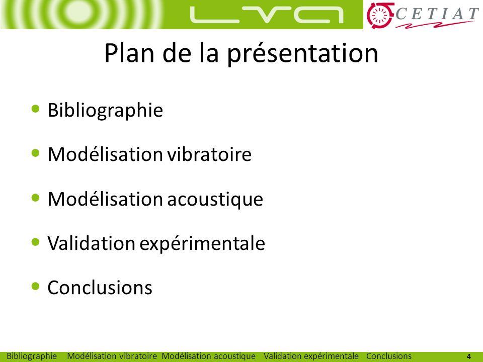 4 Modélisation vibratoireModélisation acoustiqueValidation expérimentaleBibliographieConclusions Plan de la présentation Bibliographie Modélisation vi