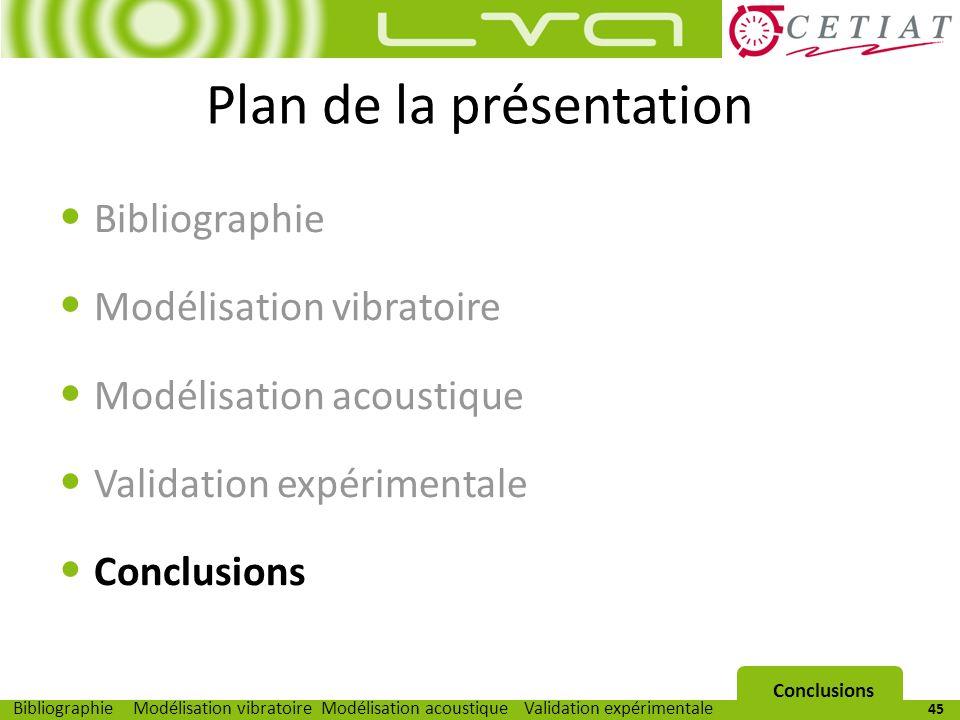 45 Modélisation vibratoireModélisation acoustiqueValidation expérimentaleBibliographieConclusions Plan de la présentation Bibliographie Modélisation v