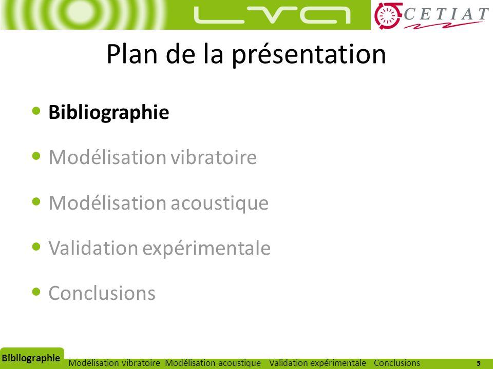 5 Modélisation vibratoireModélisation acoustiqueValidation expérimentaleBibliographieConclusions Plan de la présentation Bibliographie Modélisation vi