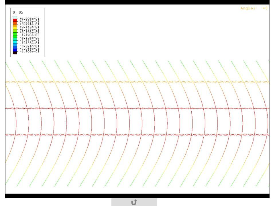 51 Modélisation vibratoireModélisation acoustiqueValidation expérimentaleBibliographieConclusions