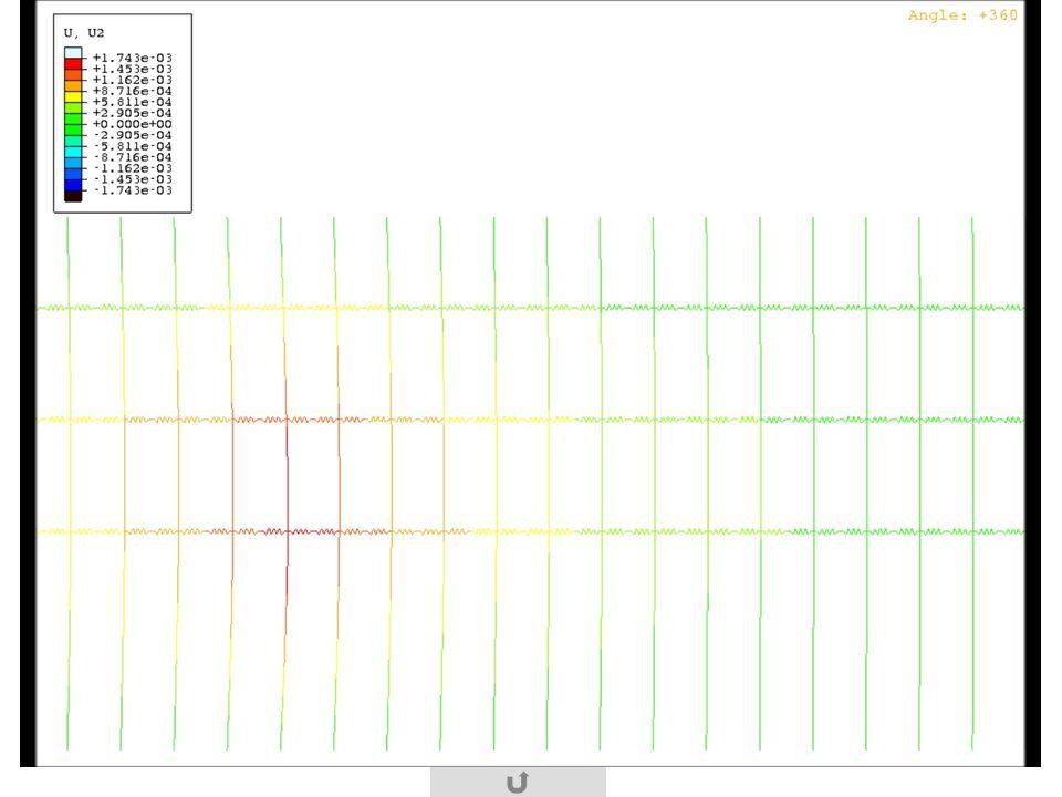 52 Modélisation vibratoireModélisation acoustiqueValidation expérimentaleBibliographieConclusions