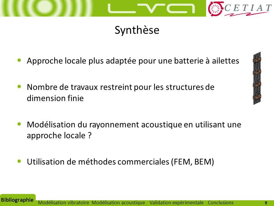 9 Modélisation vibratoireModélisation acoustiqueValidation expérimentaleBibliographieConclusions Synthèse Approche locale plus adaptée pour une batter