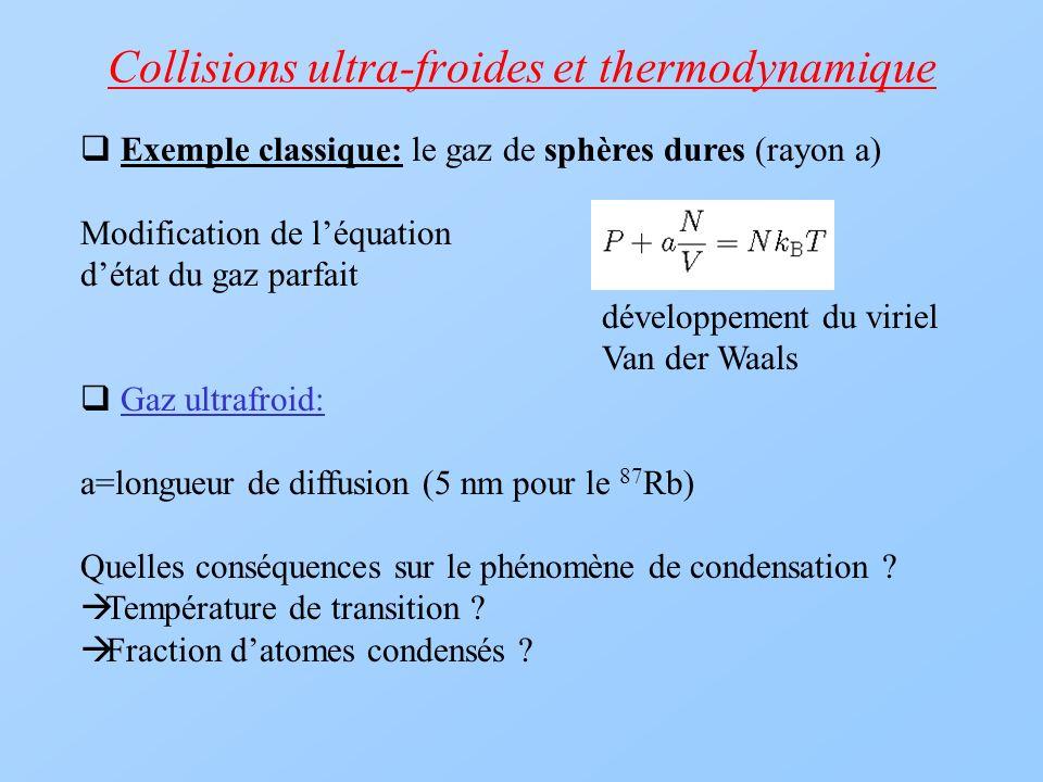 Collisions ultra-froides et thermodynamique Exemple classique: le gaz de sphères dures (rayon a) Modification de léquation détat du gaz parfait dévelo