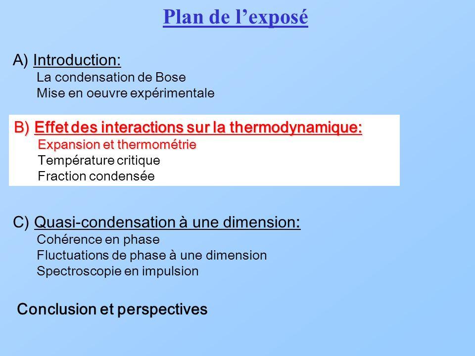 A) Introduction: La condensation de Bose Mise en oeuvre expérimentale B) Effet des interactions sur la thermodynamique: Expansion et thermométrie Temp