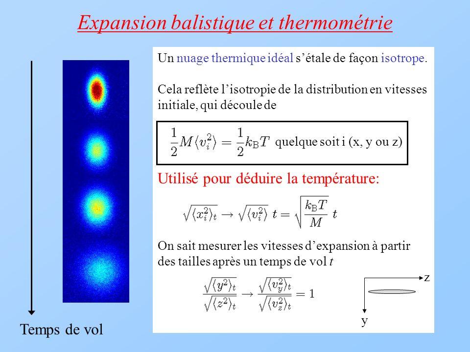 Expansion balistique et thermométrie Un nuage thermique idéal sétale de façon isotrope. Cela reflète lisotropie de la distribution en vitesses initial