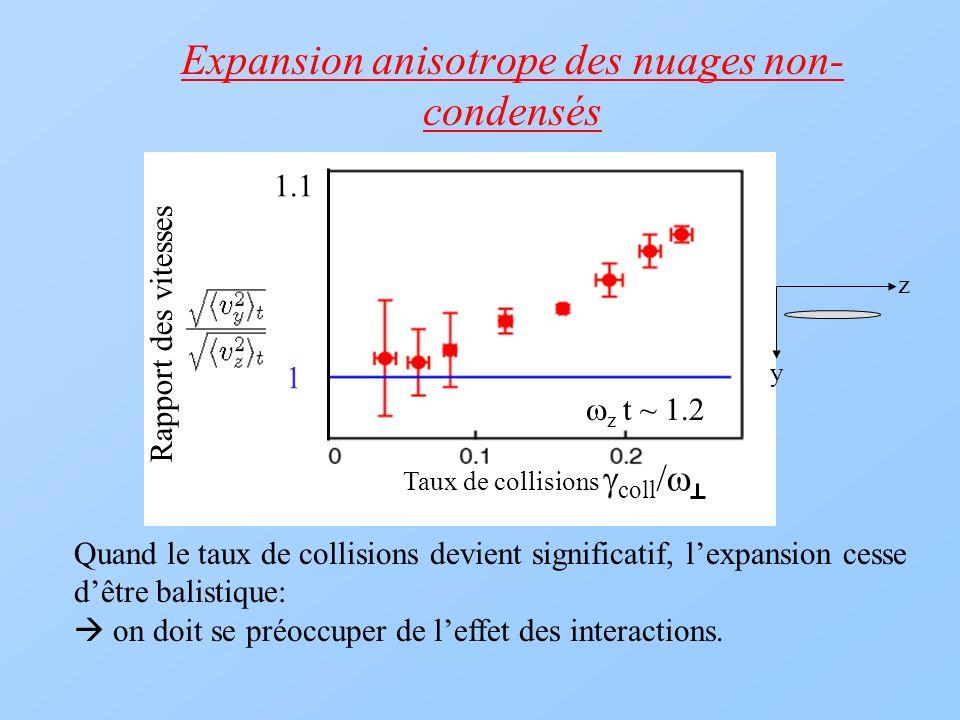 Expansion anisotrope des nuages non- condensés Rapport des vitesses z t ~ 1.2 Quand le taux de collisions devient significatif, lexpansion cesse dêtre