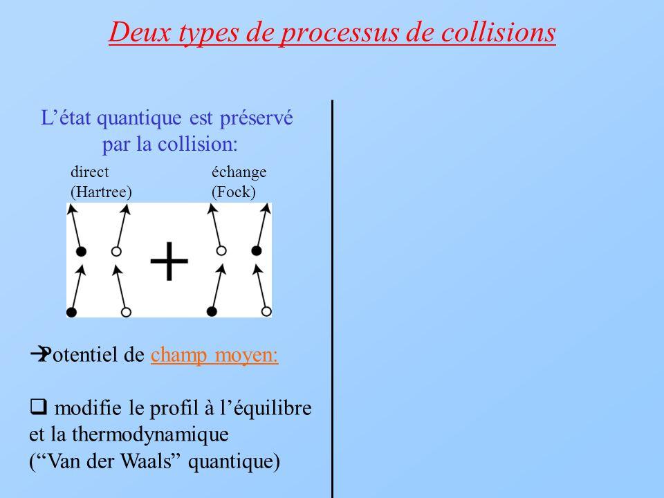Deux types de processus de collisions Potentiel de champ moyen: modifie le profil à léquilibre et la thermodynamique (Van der Waals quantique) Létat q
