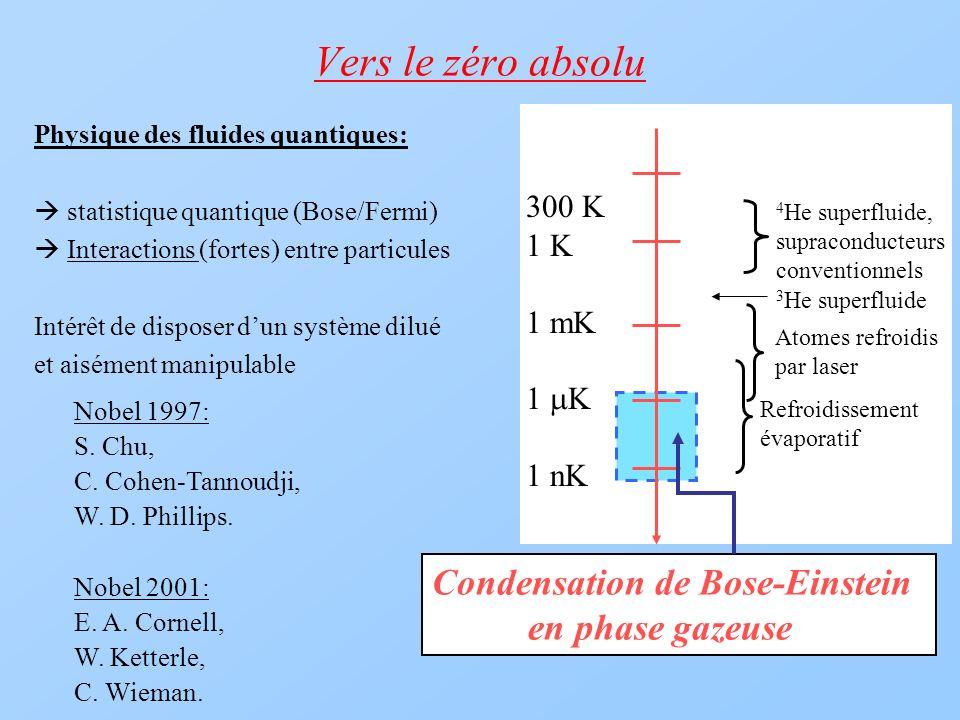 300 K 1 K 1 mK 1 K 1 nK Vers le zéro absolu Physique des fluides quantiques: statistique quantique (Bose/Fermi) Interactions (fortes) entre particules