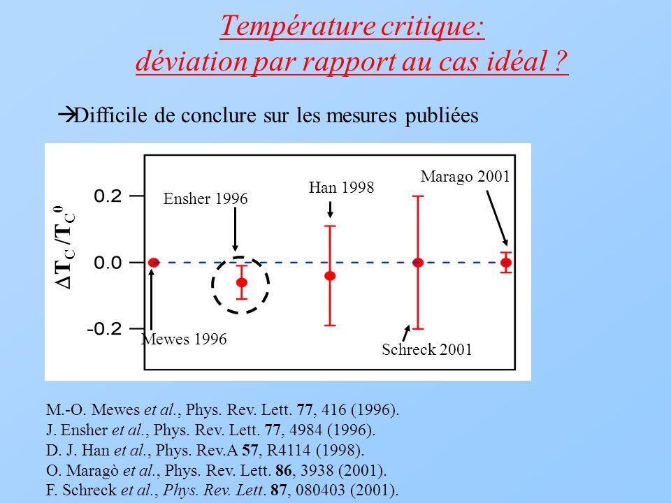 Température critique: déviation par rapport au cas idéal ? M.-O. Mewes et al., Phys. Rev. Lett. 77, 416 (1996). J. Ensher et al., Phys. Rev. Lett. 77,