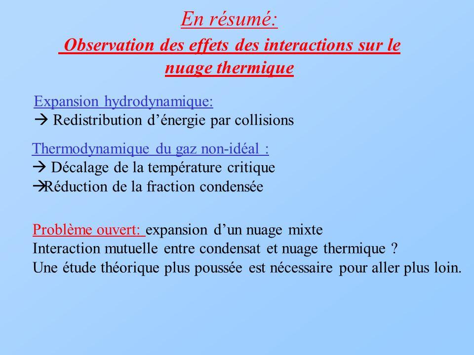 En résumé: Observation des effets des interactions sur le nuage thermique Thermodynamique du gaz non-idéal : Décalage de la température critique Réduc