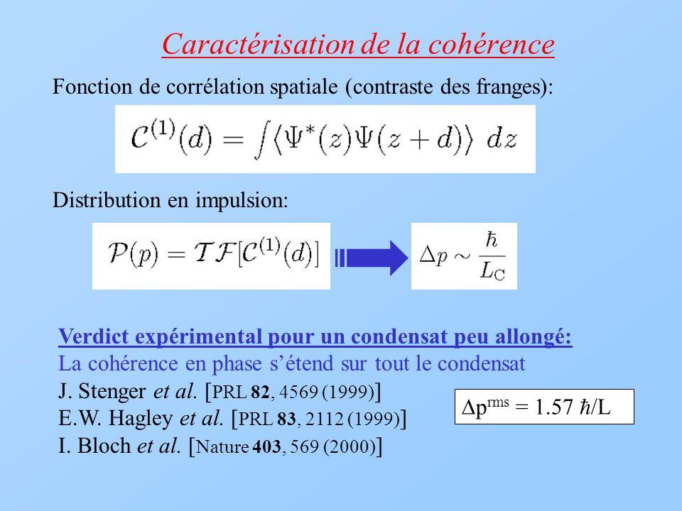 Caractérisation de la cohérence Fonction de corrélation spatiale (contraste des franges): Distribution en impulsion: Verdict expérimental pour un cond