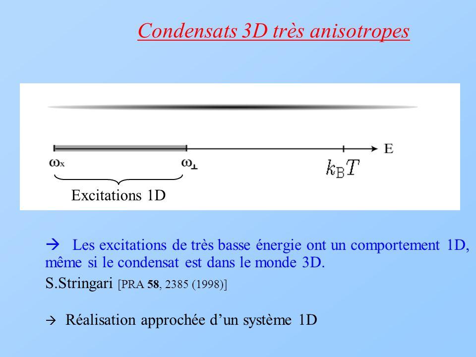 Condensats 3D très anisotropes Les excitations de très basse énergie ont un comportement 1D, même si le condensat est dans le monde 3D. S.Stringari [P