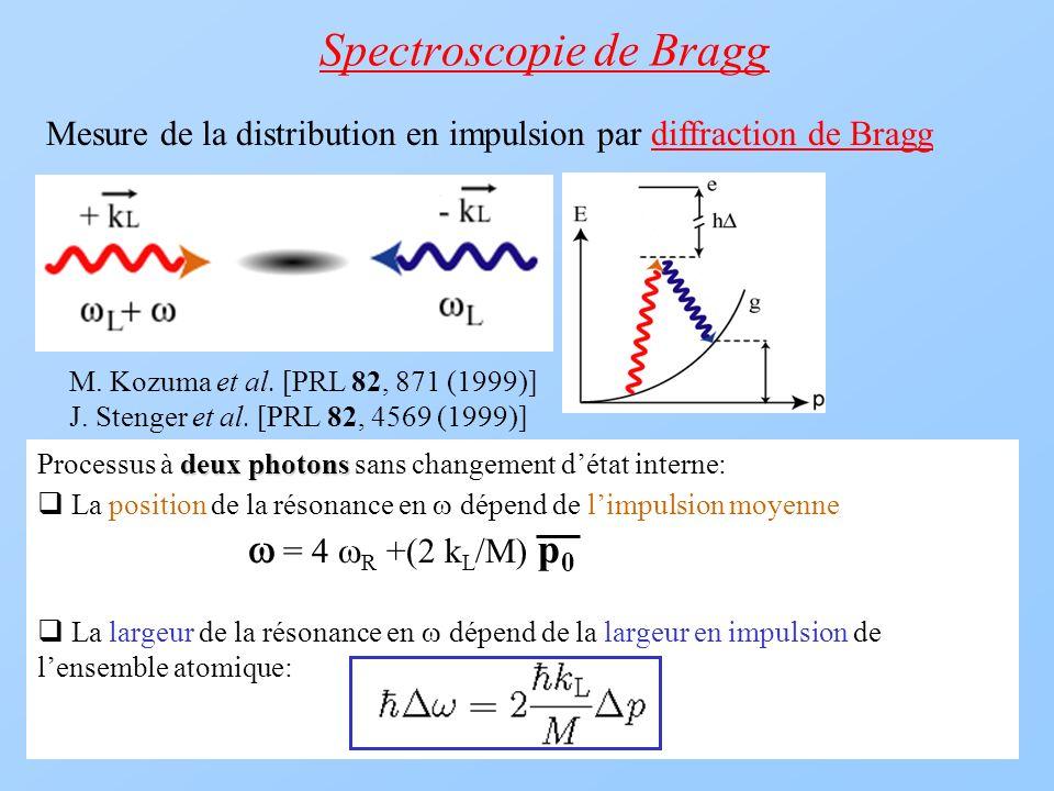Spectroscopie de Bragg Mesure de la distribution en impulsion par diffraction de Bragg M. Kozuma et al. [PRL 82, 871 (1999)] J. Stenger et al. [PRL 82