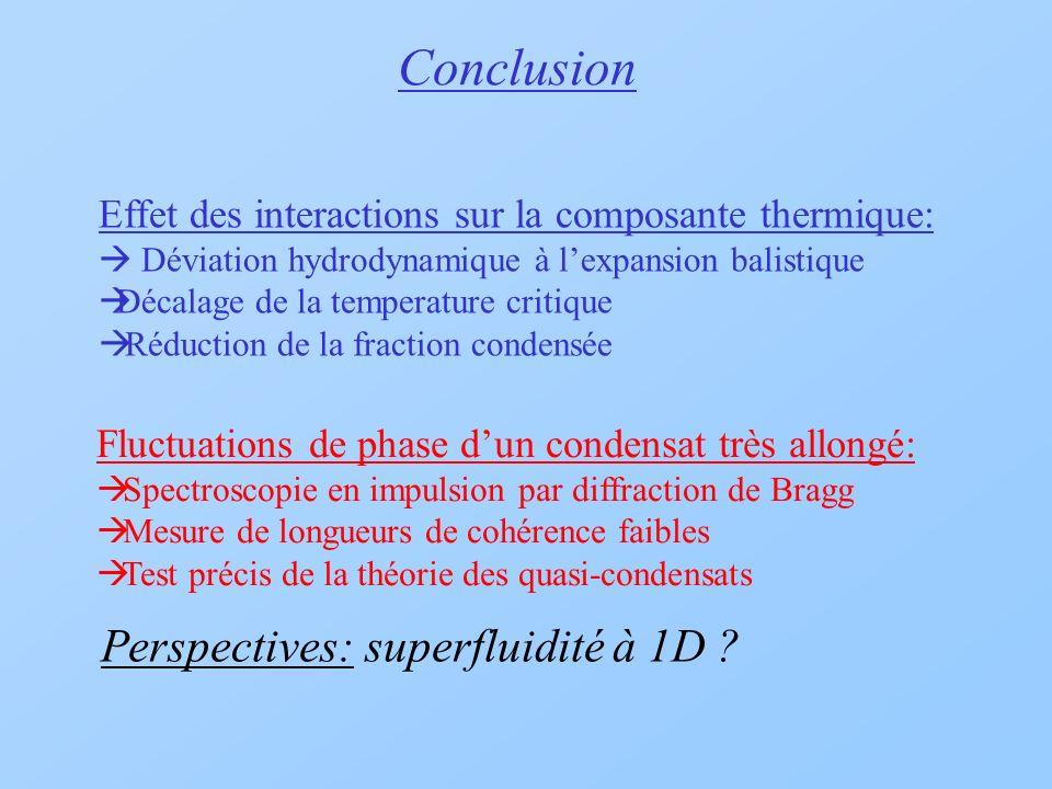 Conclusion Effet des interactions sur la composante thermique: Déviation hydrodynamique à lexpansion balistique Décalage de la temperature critique Ré