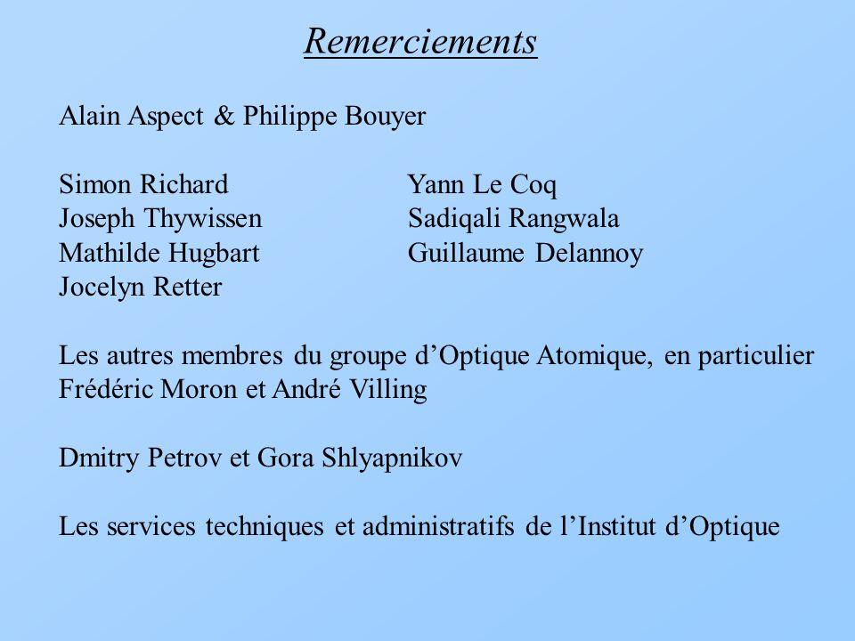 Remerciements Alain Aspect & Philippe Bouyer Simon Richard Yann Le Coq Joseph Thywissen Sadiqali Rangwala Mathilde Hugbart Guillaume Delannoy Jocelyn