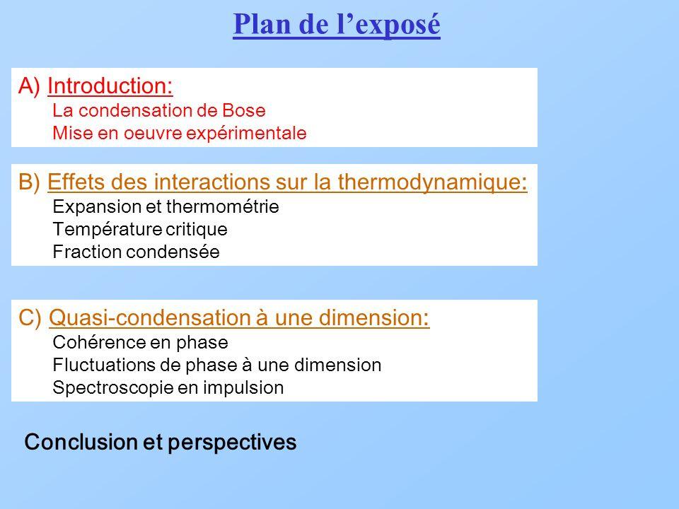 Repulsion du nuage thermique par le condensatRépulsion du nuage thermique par le condensat Compression en retour sur le condensat Fraction condensée Fraction condensee Profil de densité T / T C0