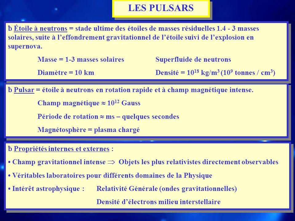 LES PULSARS ƀ Pulsar = étoile à neutrons en rotation rapide et à champ magnétique intense. Champ magnétique 10 12 Gauss Période de rotation ms – quelq