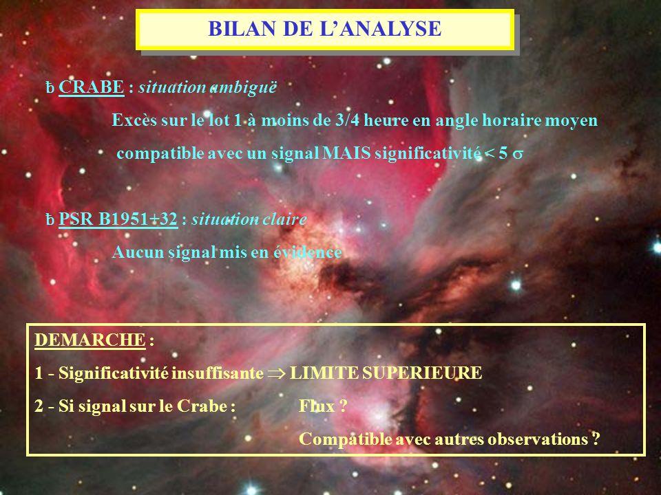 BILAN DE LANALYSE ƀ CRABE : situation ambiguë Excès sur le lot 1 à moins de 3/4 heure en angle horaire moyen compatible avec un signal MAIS significat
