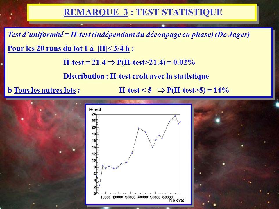 REMARQUE 3 : TEST STATISTIQUE Test duniformité = H-test (indépendant du découpage en phase) (De Jager) Pour les 20 runs du lot 1 à  H < 3/4 h : H-test