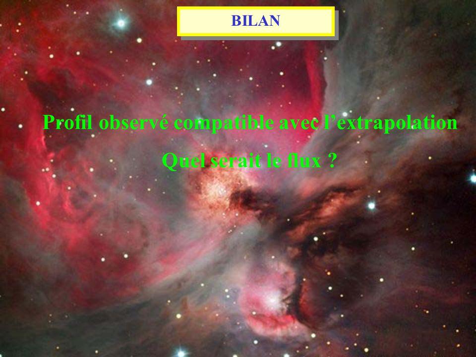BILAN Profil observé compatible avec lextrapolation Quel serait le flux ?