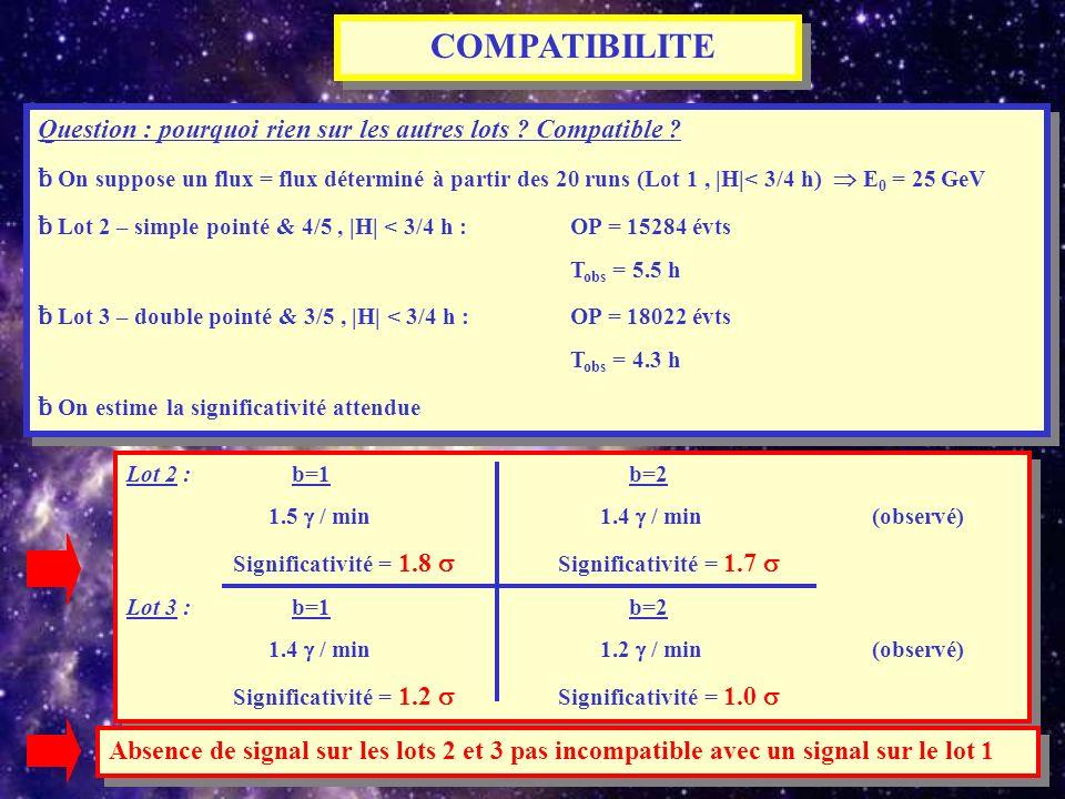 COMPATIBILITE Question : pourquoi rien sur les autres lots ? Compatible ? ƀ On suppose un flux = flux déterminé à partir des 20 runs (Lot 1,  H < 3/4