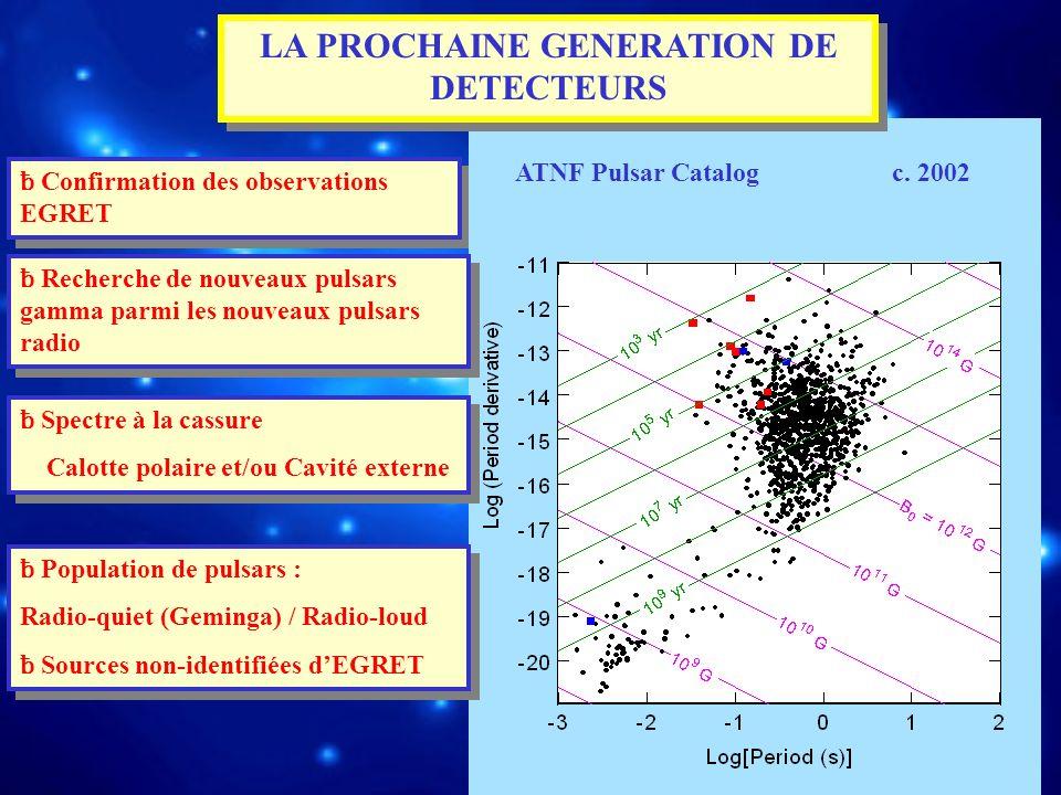 ƀ Confirmation des observations EGRET Princeton Pulsar Catalog c. 1995 LA PROCHAINE GENERATION DE DETECTEURS ƀ Recherche de nouveaux pulsars gamma par