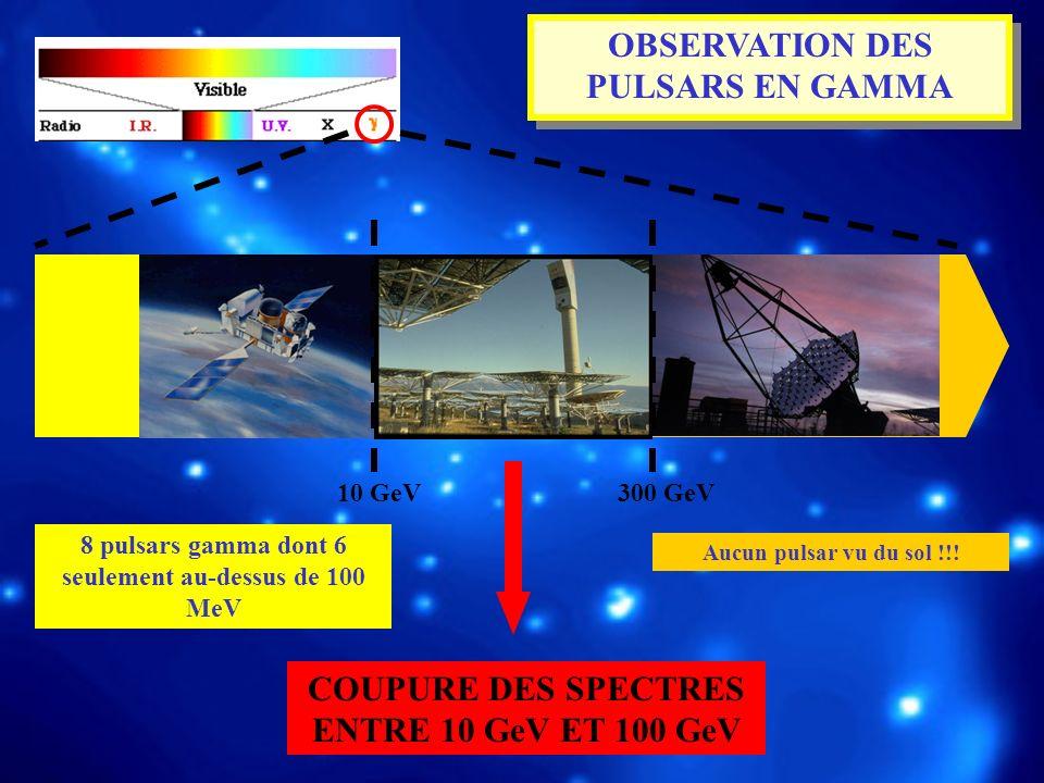 OBSERVATION DES PULSARS EN GAMMA 10 GeV300 GeV 8 pulsars gamma dont 6 seulement au-dessus de 100 MeV Aucun pulsar vu du sol !!! ? COUPURE DES SPECTRES