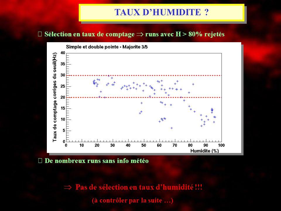 TAUX DHUMIDITE ?  Sélection en taux de comptage runs avec H > 80% rejetés  De nombreux runs sans info météo Pas de sélection en taux dhumidité !!! (