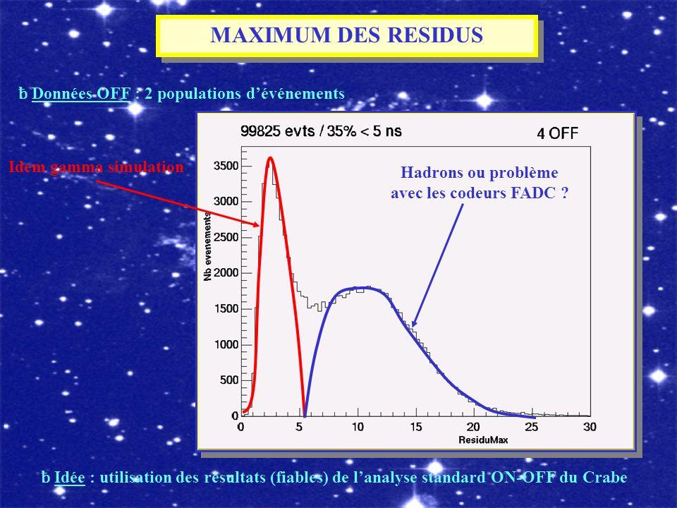 MAXIMUM DES RESIDUS ƀ Données OFF : 2 populations dévénements Idem gamma simulation Hadrons ou problème avec les codeurs FADC ? ƀ Idée : utilisation d