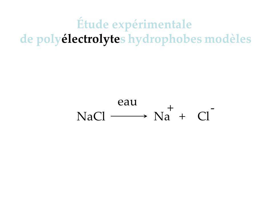 C onclusion : les polyélectrolytes hydrophobes Réduction anormalement grande de la charge effective Conformation en collier de perles Adsorption sur les surfaces hydrophobes petite goutte apolaire