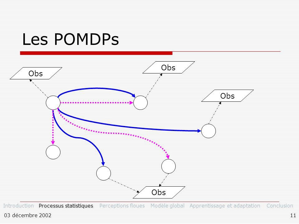 03 décembre 200211 Les POMDPs Introduction Processus statistiques Perceptions flouesModèle globalApprentissage et adaptationConclusion Obs
