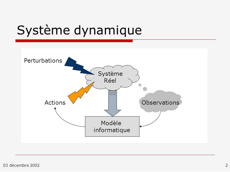 03 décembre 20022 Système dynamique Système Réel Modèle informatique ObservationsActions Perturbations