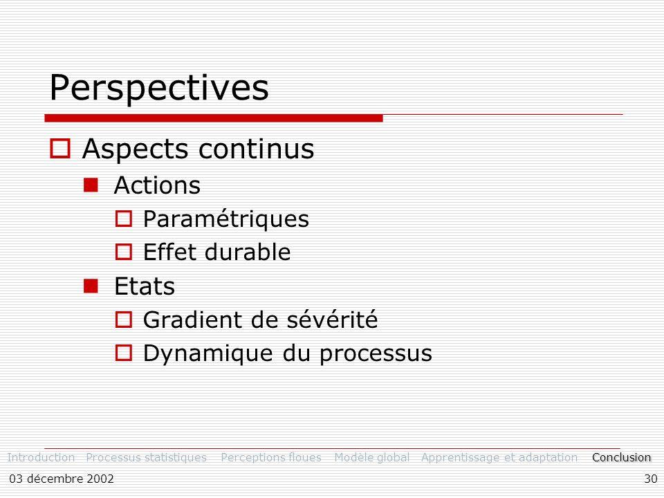 03 décembre 200230 Perspectives Aspects continus Actions Paramétriques Effet durable Etats Gradient de sévérité Dynamique du processus IntroductionProcessus statistiquesPerceptions flouesModèle globalApprentissage et adaptationConclusion