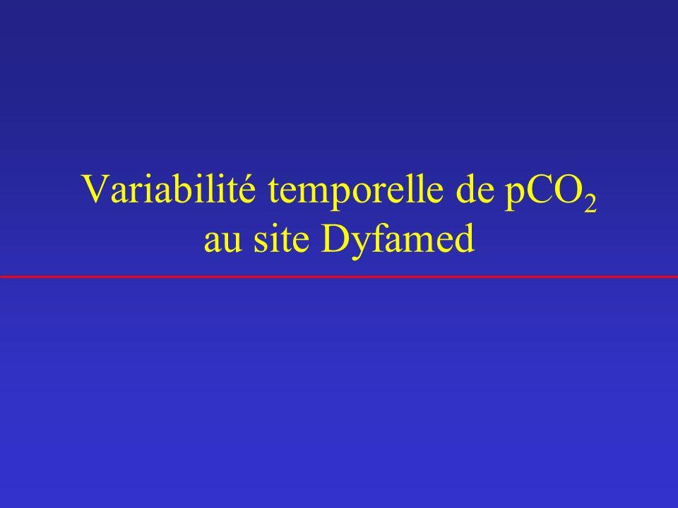 Variabilité temporelle de pCO 2 au site Dyfamed