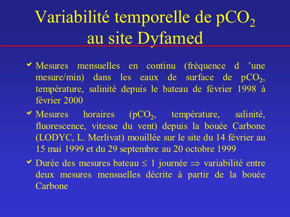 Mesures mensuelles en continu (fréquence d une mesure/min) dans les eaux de surface de pCO 2, température, salinité depuis le bateau de février 1998 à