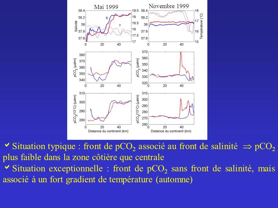 Situation typique : front de pCO 2 associé au front de salinité pCO 2 plus faible dans la zone côtière que centrale Situation exceptionnelle : front d
