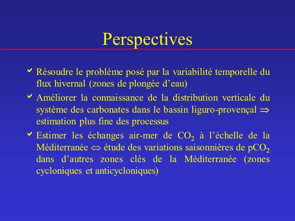 Perspectives Résoudre le problème posé par la variabilité temporelle du flux hivernal (zones de plongée deau) Améliorer la connaissance de la distribu