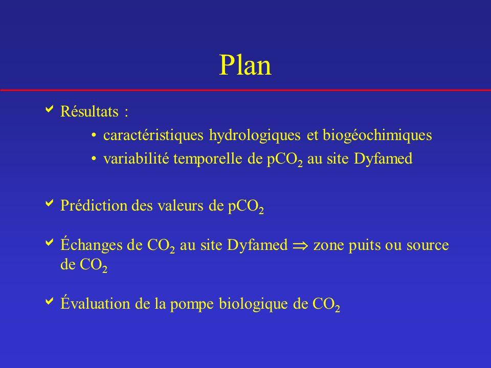 Plan Résultats : caractéristiques hydrologiques et biogéochimiques variabilité temporelle de pCO 2 au site Dyfamed Prédiction des valeurs de pCO 2 Éch
