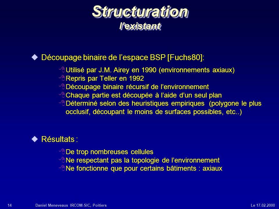14Daniel Meneveaux IRCOM-SIC, Poitiers Le 17.02.2000 Structuration lexistant uDécoupage binaire de lespace BSP [Fuchs80]: 8Utilisé par J.M. Airey en 1